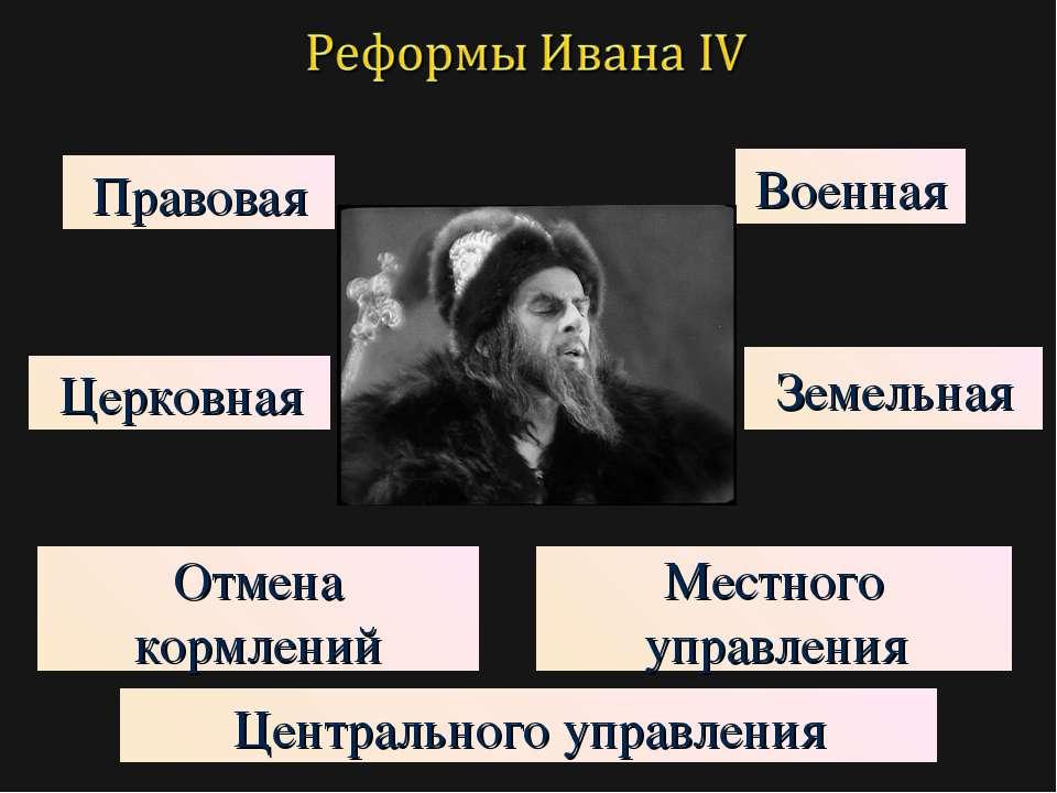 Правовая Церковная Центрального управления Военная Земельная Местного управле...