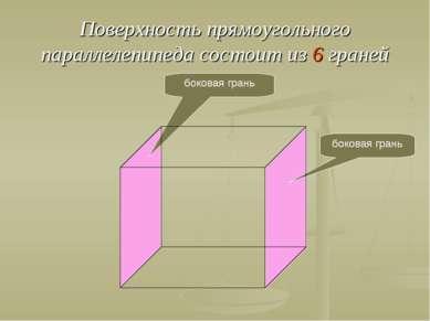 Поверхность прямоугольного параллелепипеда состоит из 6 граней боковая грань ...