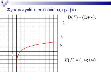 1. не является четной , ни нечетной; 3. возрастает; не ограничена сверху, не ...