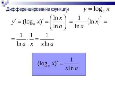 Дифференцирование функции