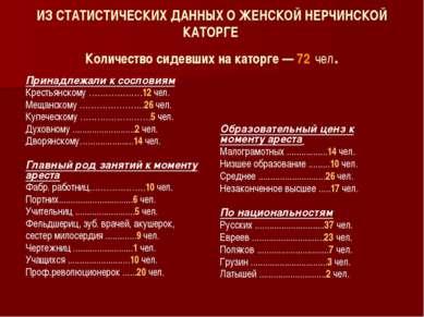 ИЗ СТАТИСТИЧЕСКИХ ДАННЫХ О ЖЕНСКОЙ НЕРЧИНСКОЙ КАТОРГЕ Количество сидевших на ...
