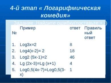 4-й этап « Логарифмическая комедия» Задание .Найдите ошибку(поставьте +,-) № ...
