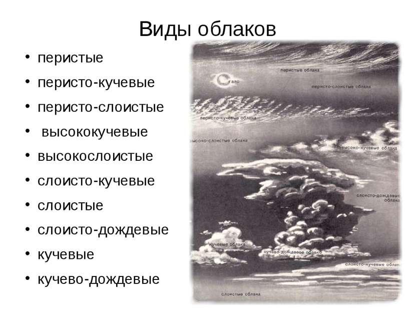 Виды облаков перистые перисто-кучевые перисто-слоистые высококучевые высокосл...