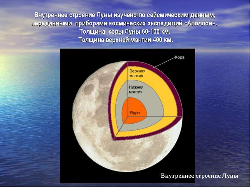 Внутреннее строение Луны изучено по сейсмическим данным, переданными приборам...