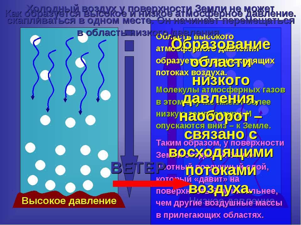 Высокое давление Низкое давление Как образуется высокое и низкое атмосферное ...
