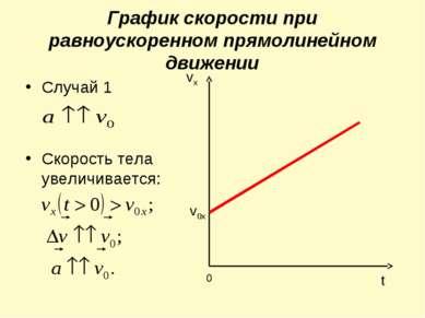 График скорости при равноускоренном прямолинейном движении Случай 1 Скорость ...