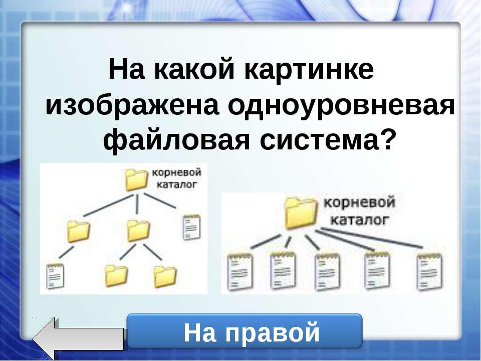 На какой картинке изображена одноуровневая файловая система?
