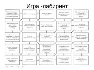 Игра -лабиринт