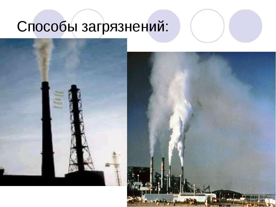 Способы загрязнений: