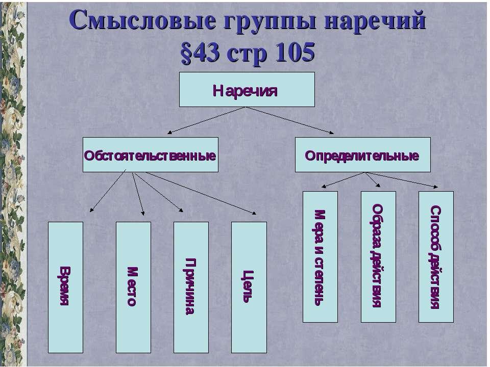 Смысловые группы наречий §43 стр 105 Наречия Обстоятельственные Определительн...