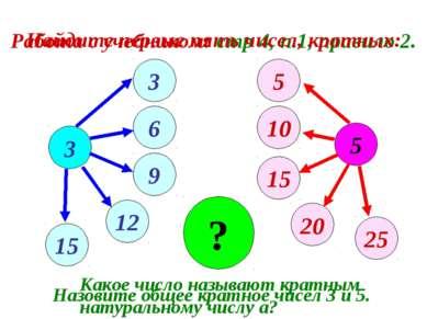 Работа с учебником: стр 4, п.1, правило 2. 5 3 15 5 20 10 25 ? Какое число на...
