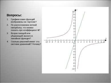 Вопросы: Графики каких функций изображены на чертеже? По расположению ветвей ...