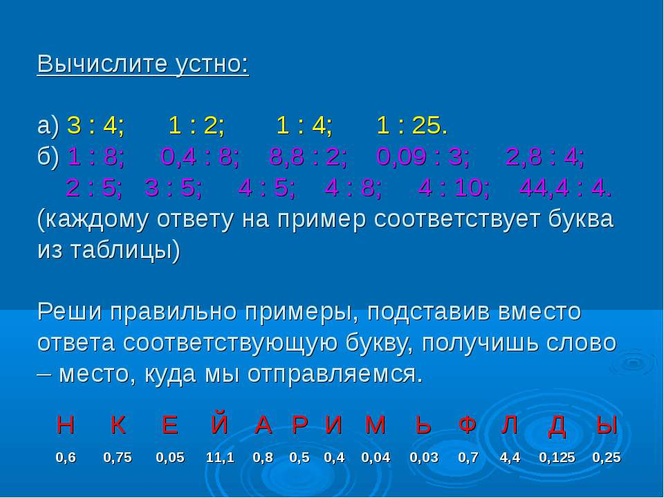 Вычислите устно: а) 3 : 4; 1 : 2; 1 : 4; 1 : 25. б) 1 : 8; 0,4 : 8; 8,8 : 2; ...