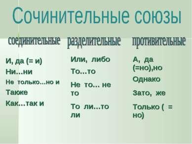 Или, либо То…то Не то… не то То ли…то ли И, да (= и) Ни…ни Не только…но и Так...
