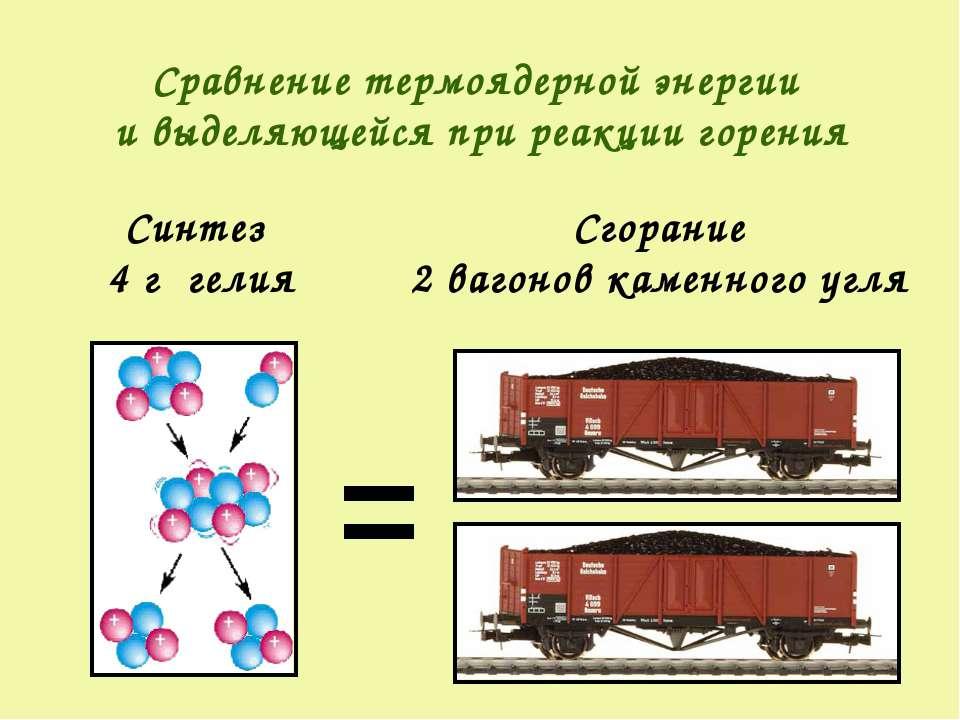 = Синтез 4 г гелия Сгорание 2 вагонов каменного угля Сравнение термоядерной э...