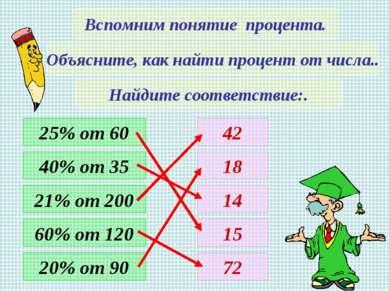 Вспомним понятие процента. Объясните, как найти процент от числа.. Найдите со...
