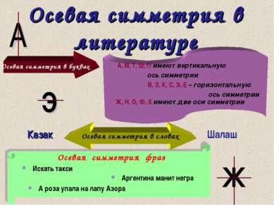 Осевая симметрия в литературе А Ж Э Осевая симметрия в буквах А, М, Т, Ш, П и...