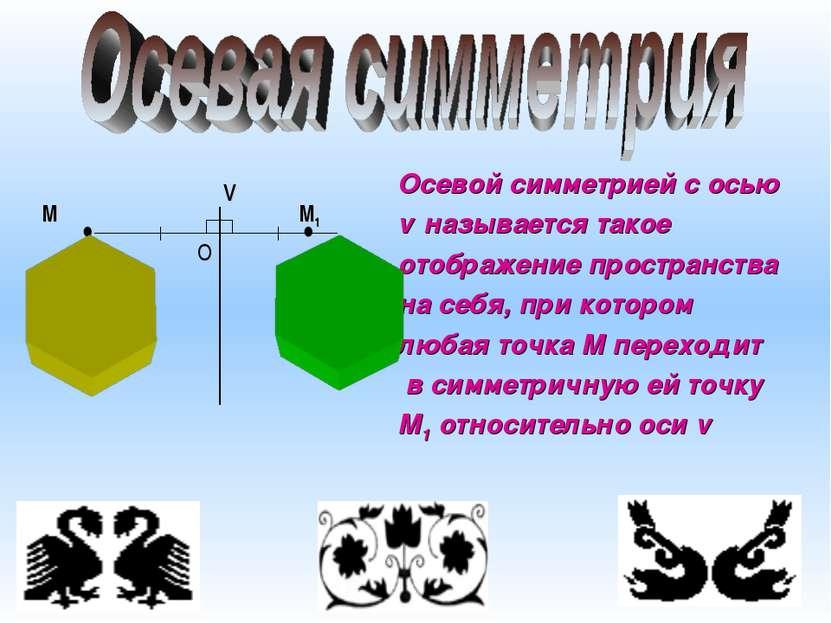 Осевой симметрией с осью ℓ называется такое отображение пространства на себя,...