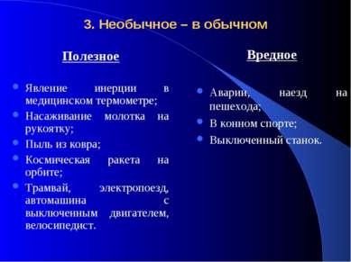 3. Необычное – в обычном Полезное Явление инерции в медицинском термометре; Н...