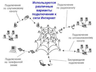* Используются различные варианты подключения к сети Интернет