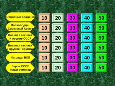 Основные сражения Полководцы Советской Армии Военная техника и оружие СССР Во...