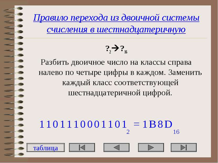 Правило перехода из двоичной системы счисления в шестнадцатеричную ?2 ?16 Раз...