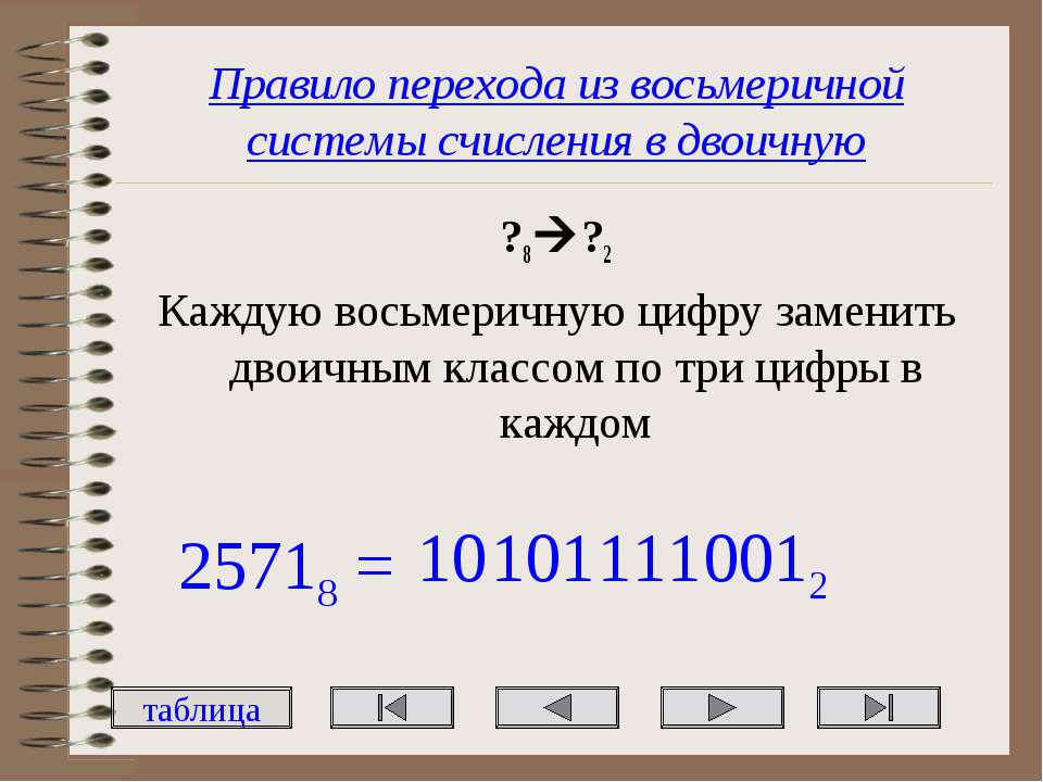 Правило перехода из восьмеричной системы счисления в двоичную ?8 ?2 Каждую во...