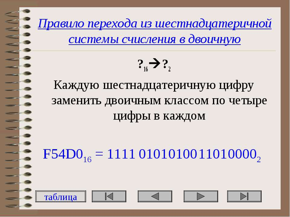 Правило перехода из шестнадцатеричной системы счисления в двоичную ?16 ?2 Каж...