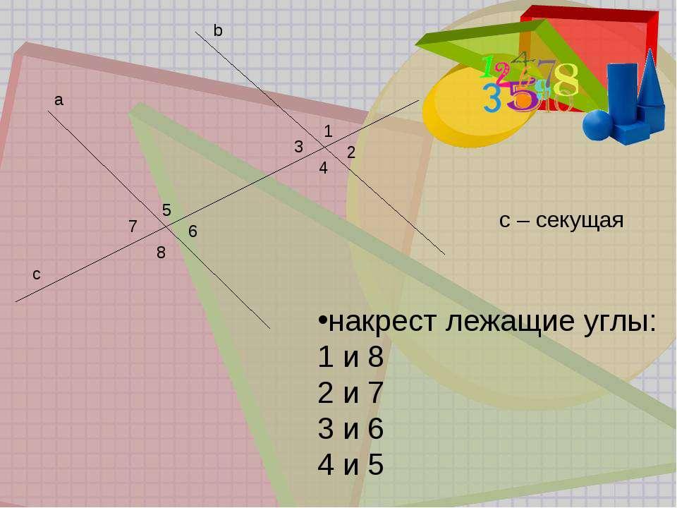 b a 1 2 3 4 5 6 7 8 c с – секущая накрест лежащие углы: 1 и 8 2 и 7 3 и 6 4 и 5