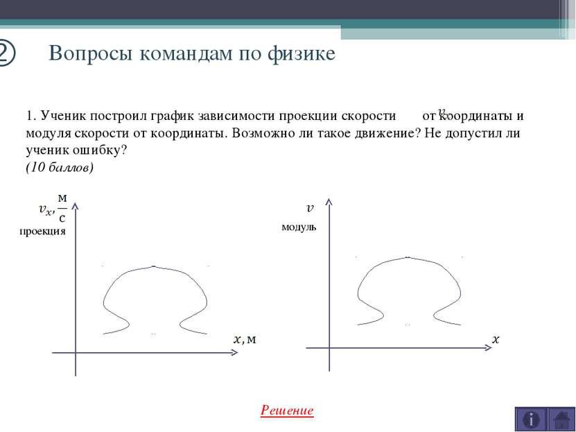 k Вопросы командам по физике 1. Ученик построил график зависимости проекции с...