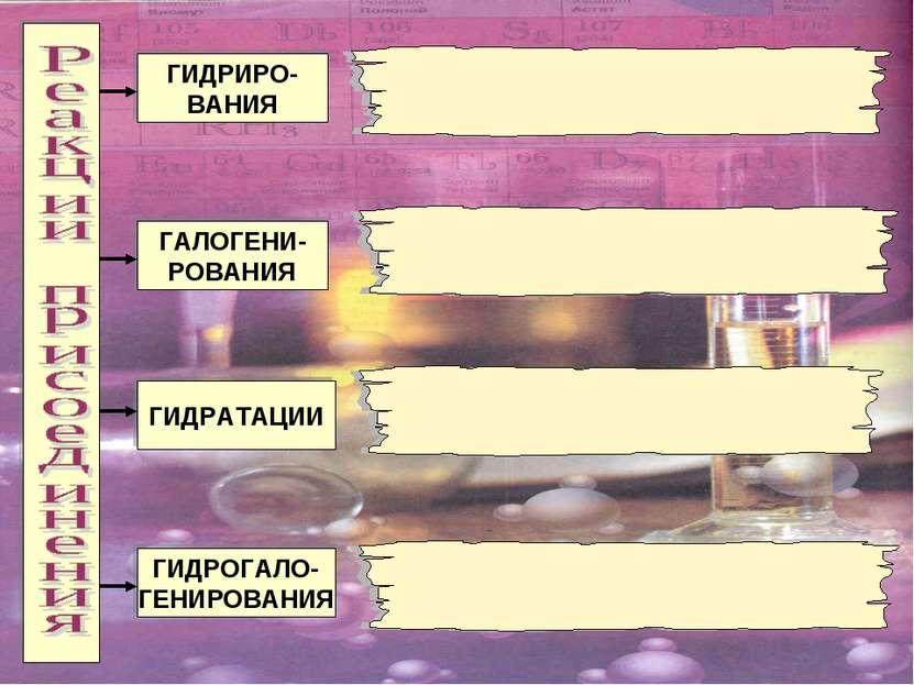ГИДРИРО- ВАНИЯ ГАЛОГЕНИ- РОВАНИЯ ГИДРАТАЦИИ ГИДРОГАЛО- ГЕНИРОВАНИЯ
