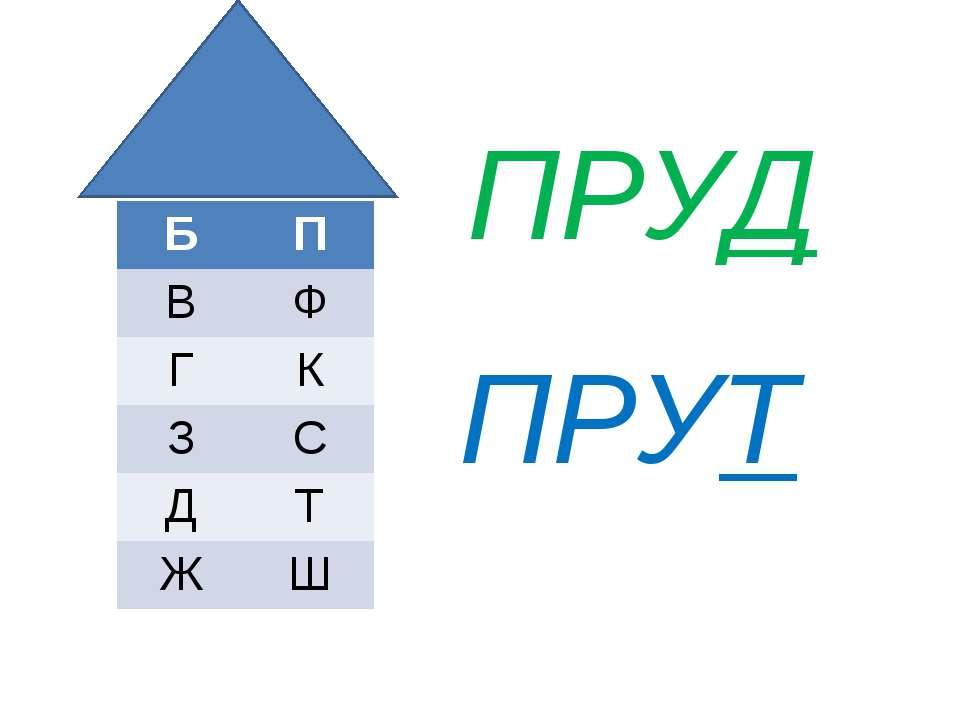 ПРУТ ПРУД Б П В Ф Г К З С Д Т Ж Ш