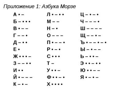 Приложение 1: Азбука Морзе А•– Л•–•• Ц –•–• Б –••• М – – Ч – – –• В•– – Н –• ...