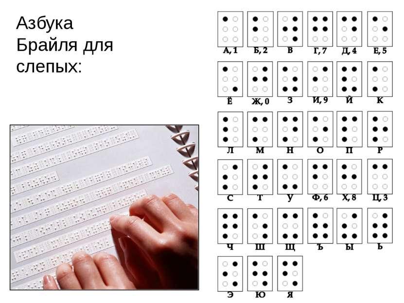 Азбука Брайля для слепых:
