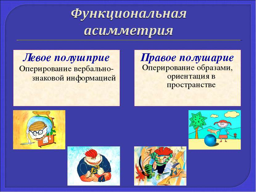Левое полушприе Оперирование вербально-знаковой информацией Правое полушарие ...