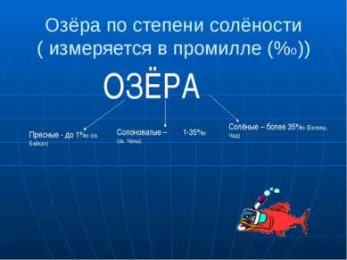 Озёра по степени солёности ( измеряется в промилле (%о)) ОЗЁРА Пресные - до 1...