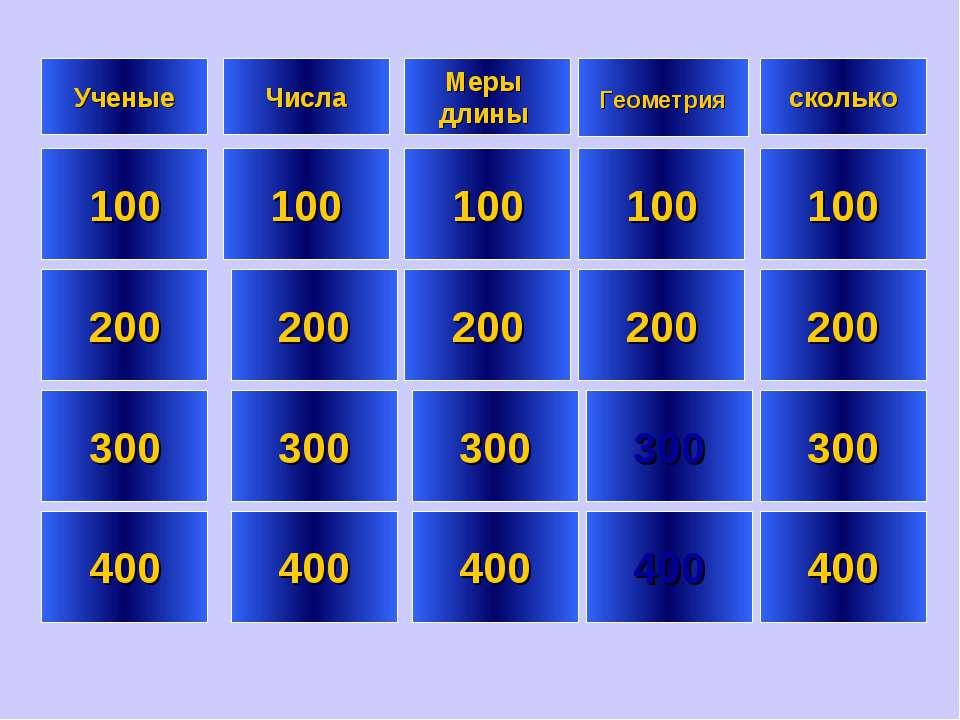 Ученые Числа сколько 100 100 100 100 200 200 200 200 300 300 300 300 400 400 ...