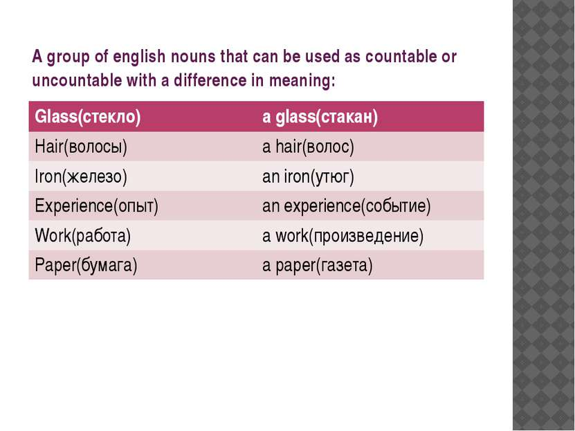 A group of english nouns that can be used as countable or uncountable with a ...