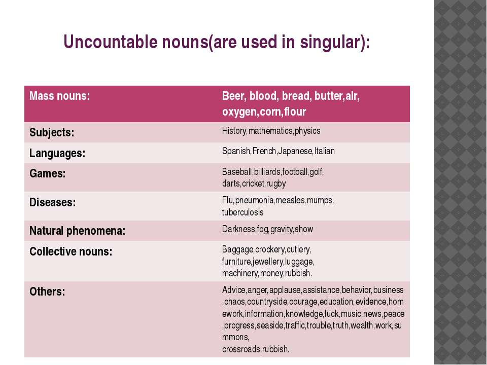 Uncountable nouns(are used in singular): Mass nouns: Beer, blood, bread,butte...