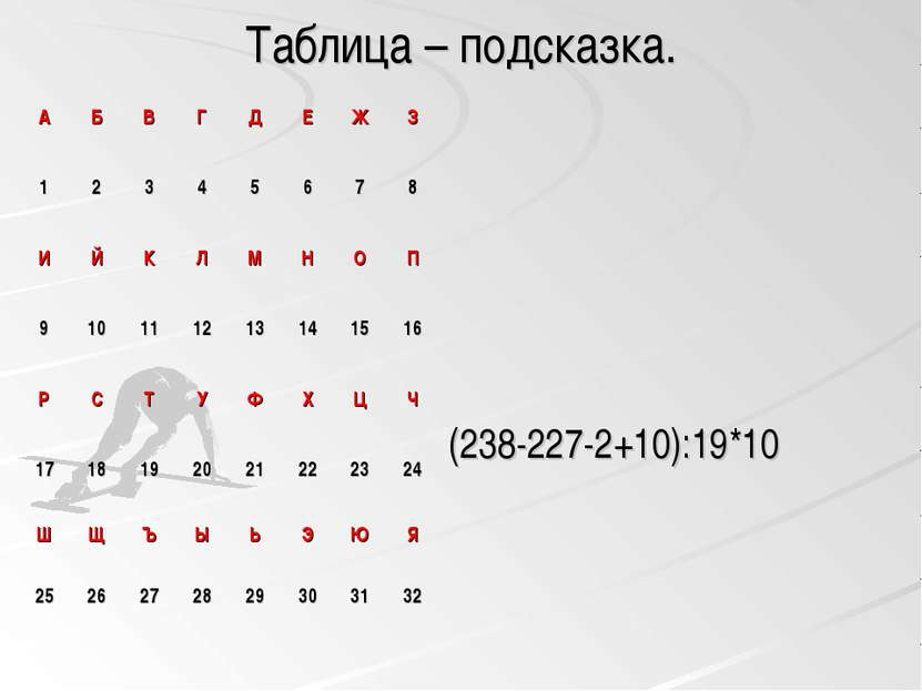 Таблица – подсказка. (238-227-2+10):19*10 А Б В Г Д Е Ж З 1 2 3 4 5 6 7 8 И Й...