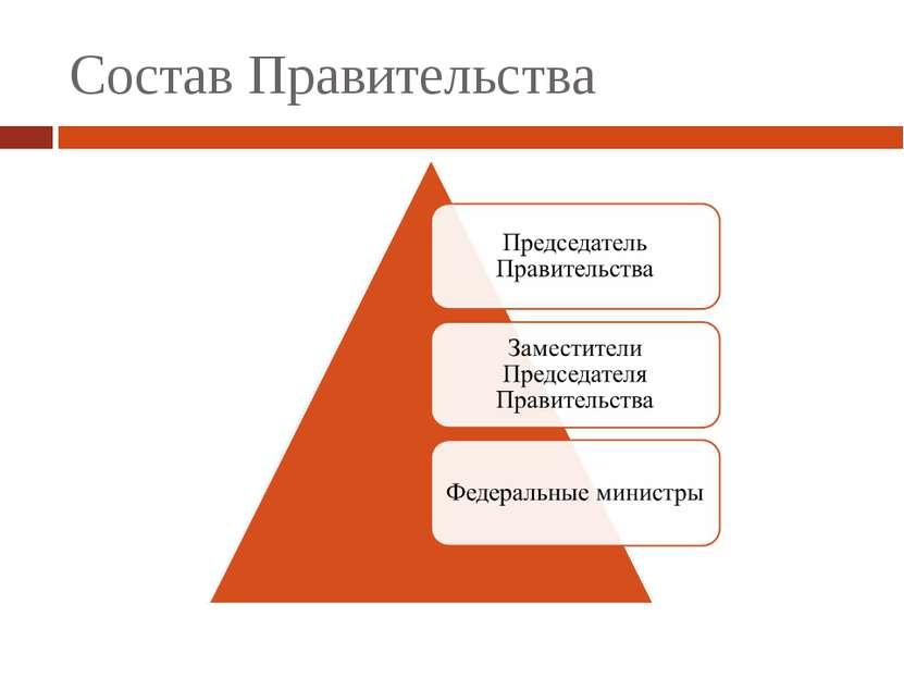 Состав Правительства