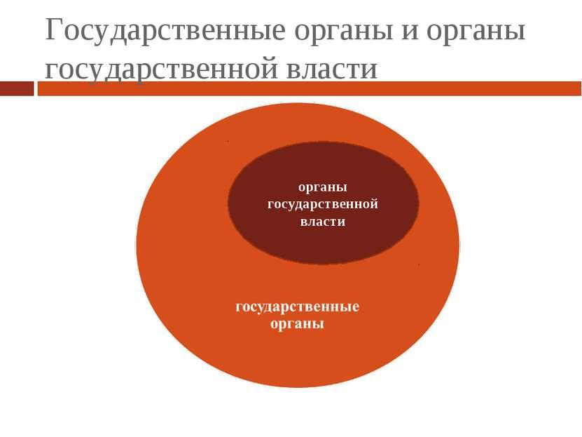 Государственные органы и органы государственной власти органы государственной...