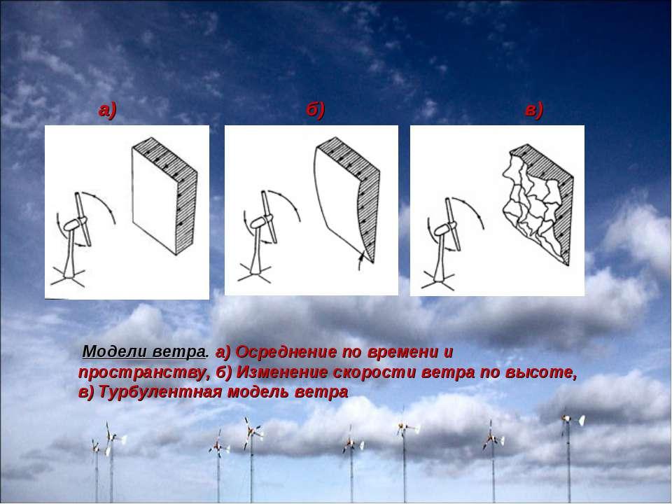 Модели ветра. а) Осреднение по времени и пространству, б) Изменение скорости ...