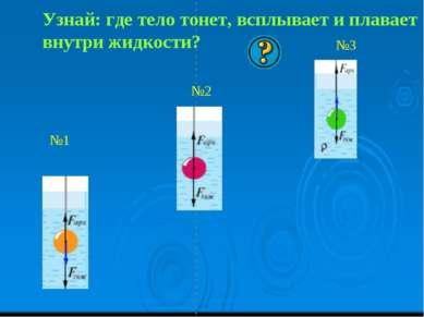 Узнай: где тело тонет, всплывает и плавает внутри жидкости? №1 №2 №3