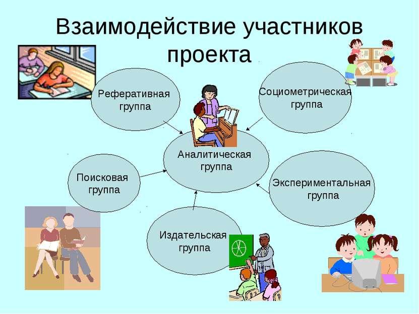 Взаимодействие участников проекта Реферативная группа Социометрическая группа...