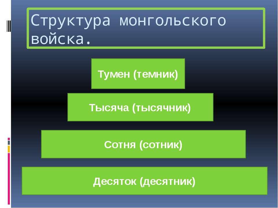 Структура монгольского войска. Тумен (темник) Тысяча (тысячник) Сотня (сотник...