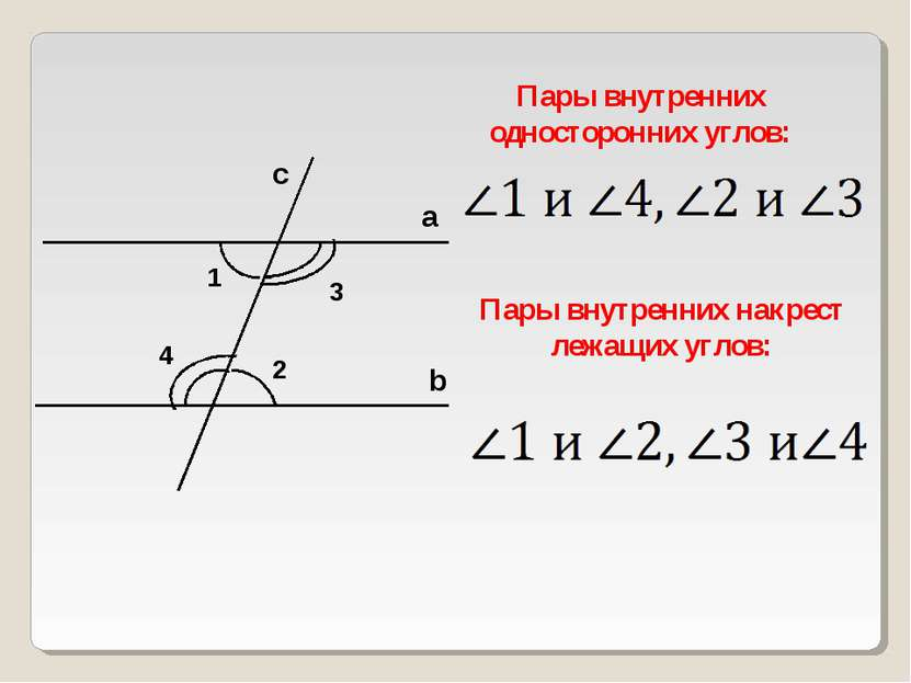 a b c 1 4 3 2 Пары внутренних односторонних углов: Пары внутренних накрест ле...