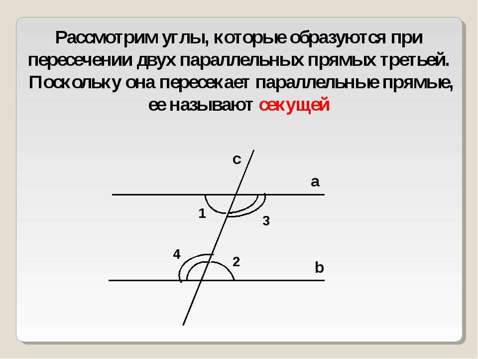 Рассмотрим углы, которые образуются при пересечении двух параллельных прямых ...