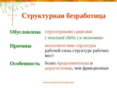Гиззатуллина Елена Илдусовна Структурная безработица Обусловлена структурными...