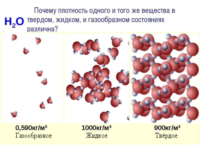 Почему плотность одного и того же вещества в твердом, жидком, и газообразном ...